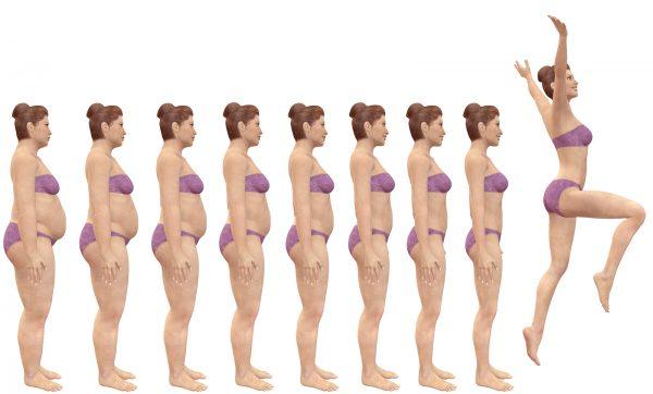 Weight Loss Training Program Scottsdale Arizona